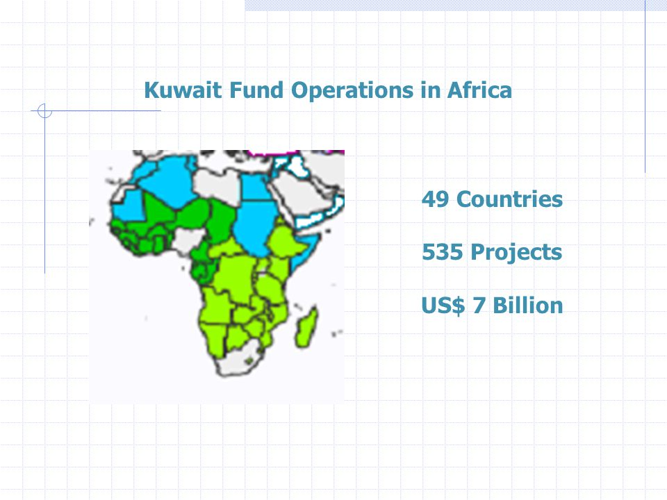 Kuwait Fund Operations in Africa 49 Countries 535 Projects US$ 7 Billion