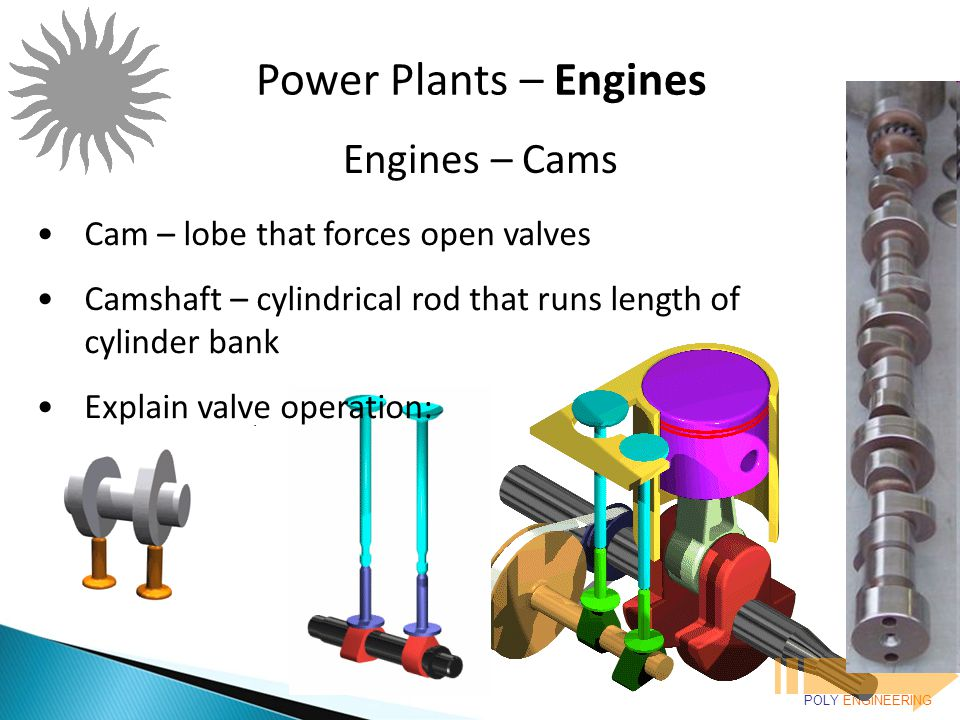 IOT POLY ENGINEERING Engines – Cams Power Plants – Engines Cam – lobe that forces open valves Camshaft – cylindrical rod that runs length of cylinder