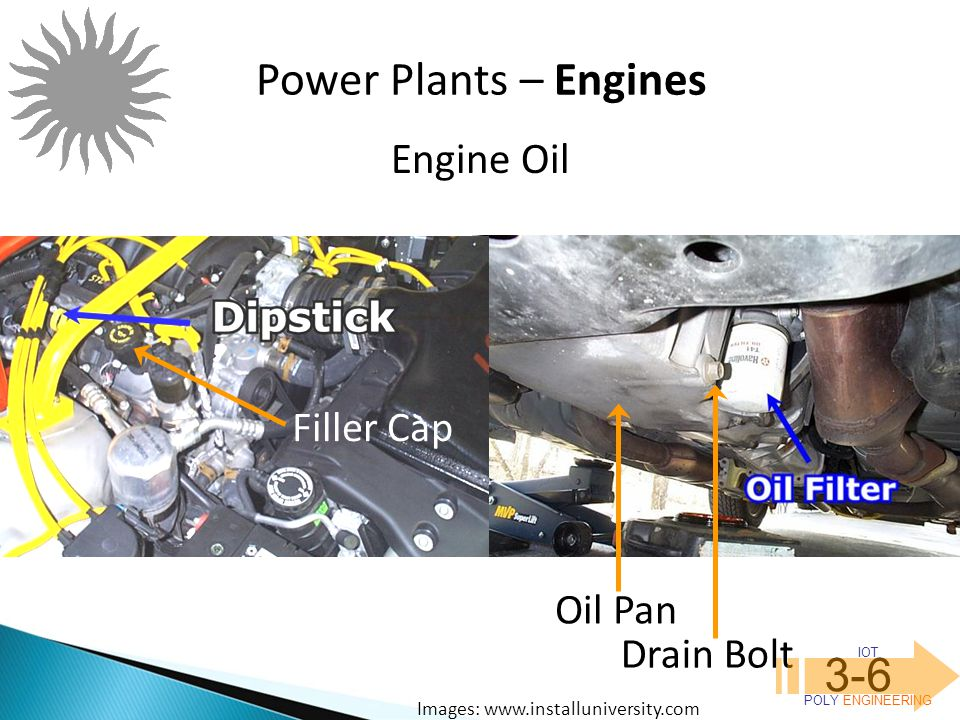 IOT POLY ENGINEERING 3-6 Engine Oil Power Plants – Engines Filler Cap Oil Pan Drain Bolt Images: www.installuniversity.com