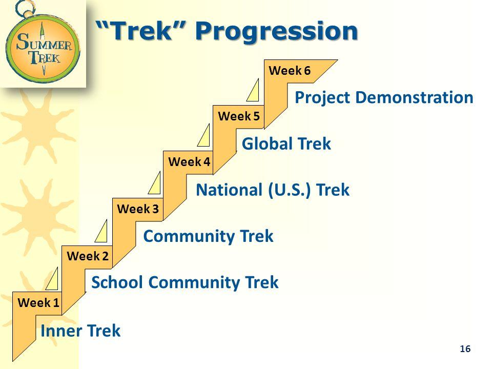 Trek Progression Week 1 Week 2 Week 3 Week 4 Week 5 Week 6 Inner Trek School Community Trek Community Trek National (U.S.) Trek Global Trek Project Demonstration 16