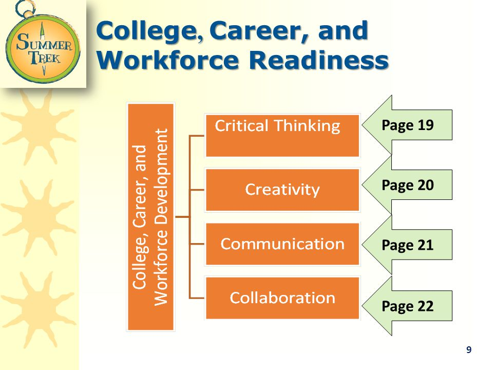 College, Career, and Workforce Readiness Page 21 Page 20 Page 19 Page 22 9