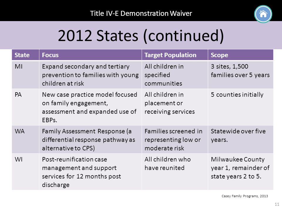 2012 States (continued) 11 Casey Family Programs, 2013 Title IV-E Demonstration Waiver StateFocusTarget PopulationScope MIExpand secondary and tertiary prevention to families with young children at risk All children in specified communities 3 sites, 1,500 families over 5 years PANew case practice model focused on family engagement, assessment and expanded use of EBPs.