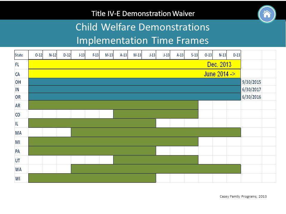 Title IV-E Demonstration Waiver Child Welfare Demonstrations Implementation Time Frames Casey Family Programs, 2013