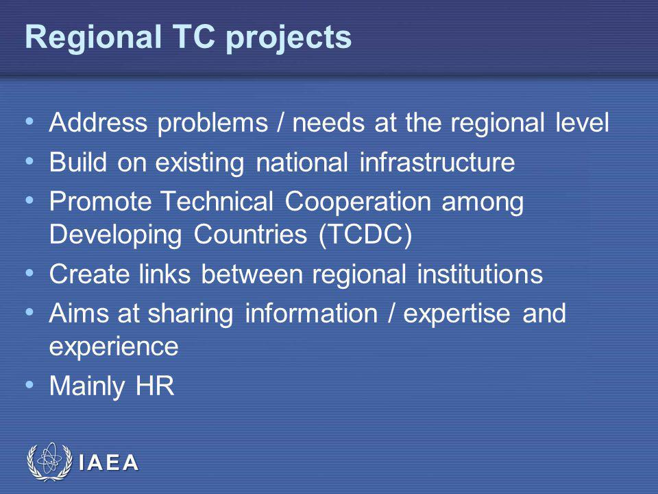 IAEA Address problems / needs at the regional level Build on existing national infrastructure Promote Technical Cooperation among Developing Countries (TCDC) Create links between regional institutions Aims at sharing information / expertise and experience Mainly HR Regional TC projects