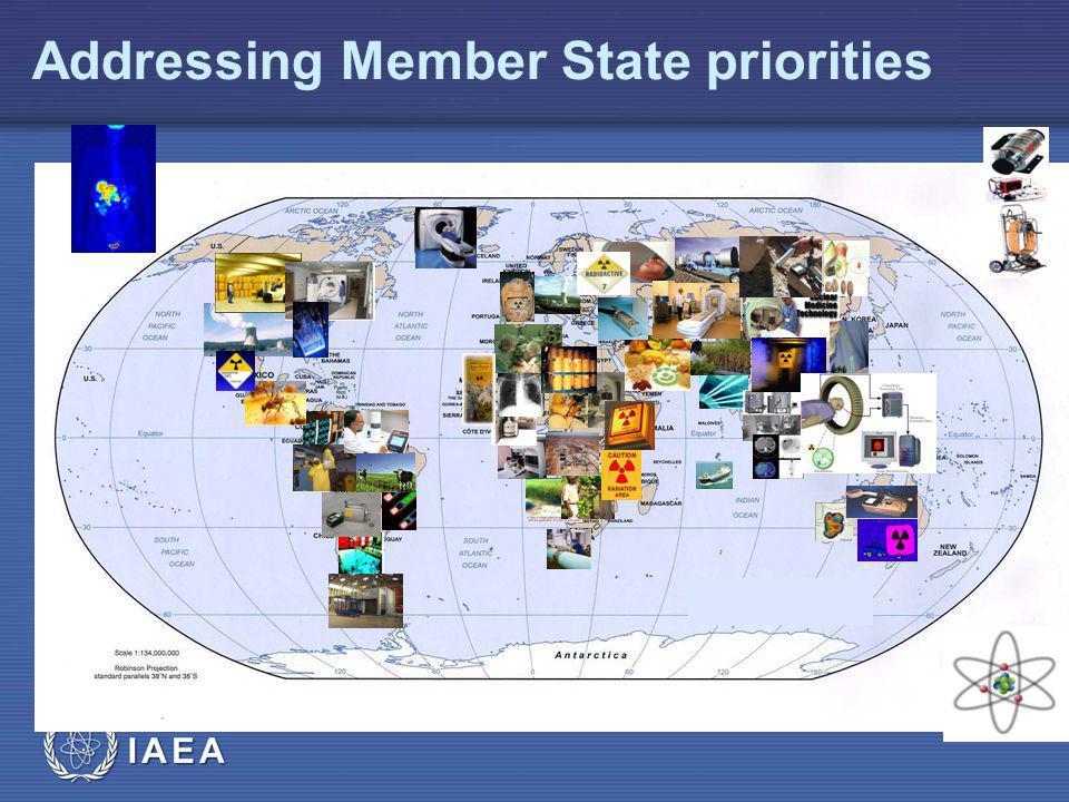 Addressing Member State priorities