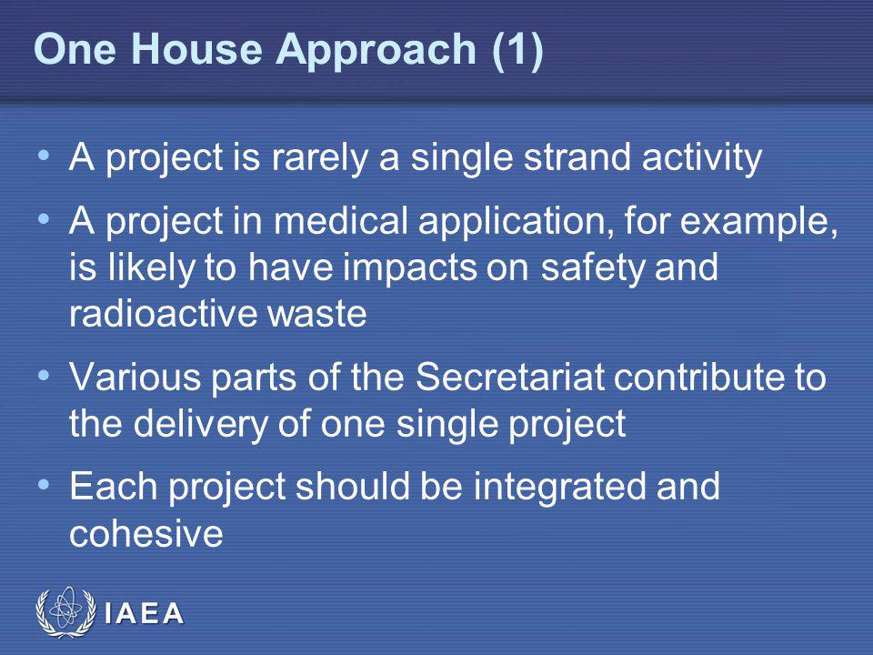 IAEA One House Approach (1) A project is rarely a single strand activity A project in medical application, for example, is likely to have impacts on s