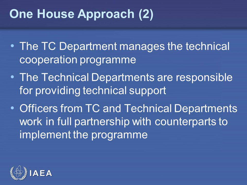 IAEA The TC Department manages the technical cooperation programme The Technical Departments are responsible for providing technical support Officers
