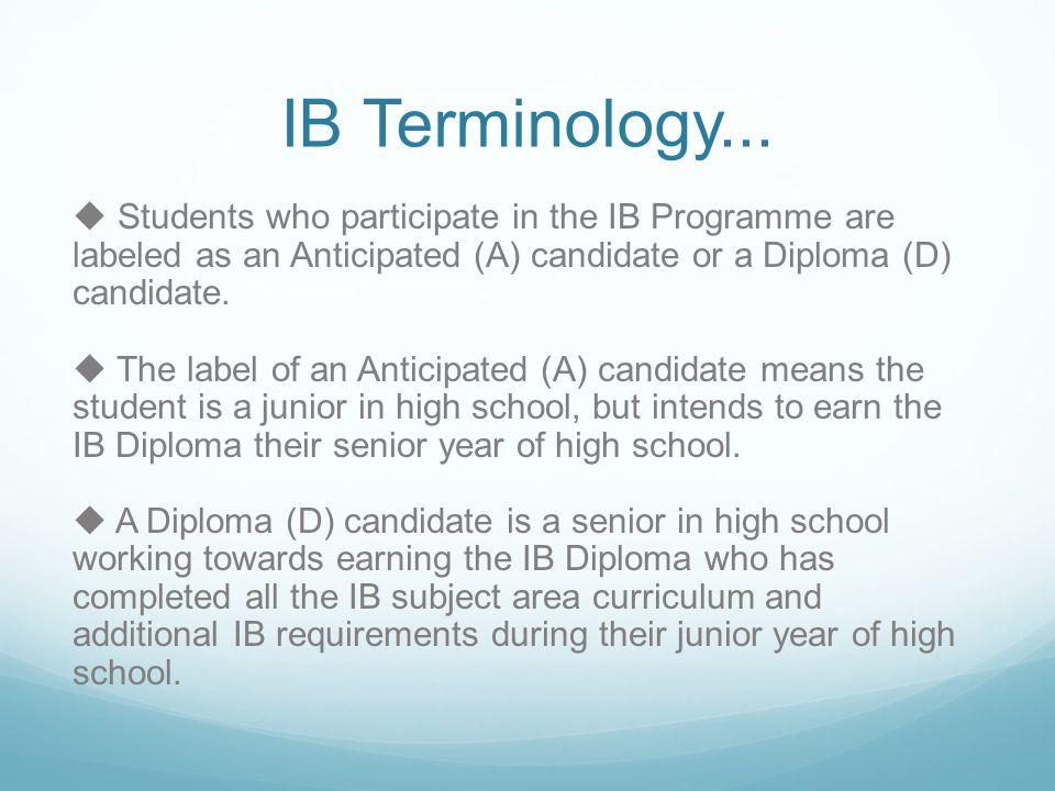 IB Terminology...