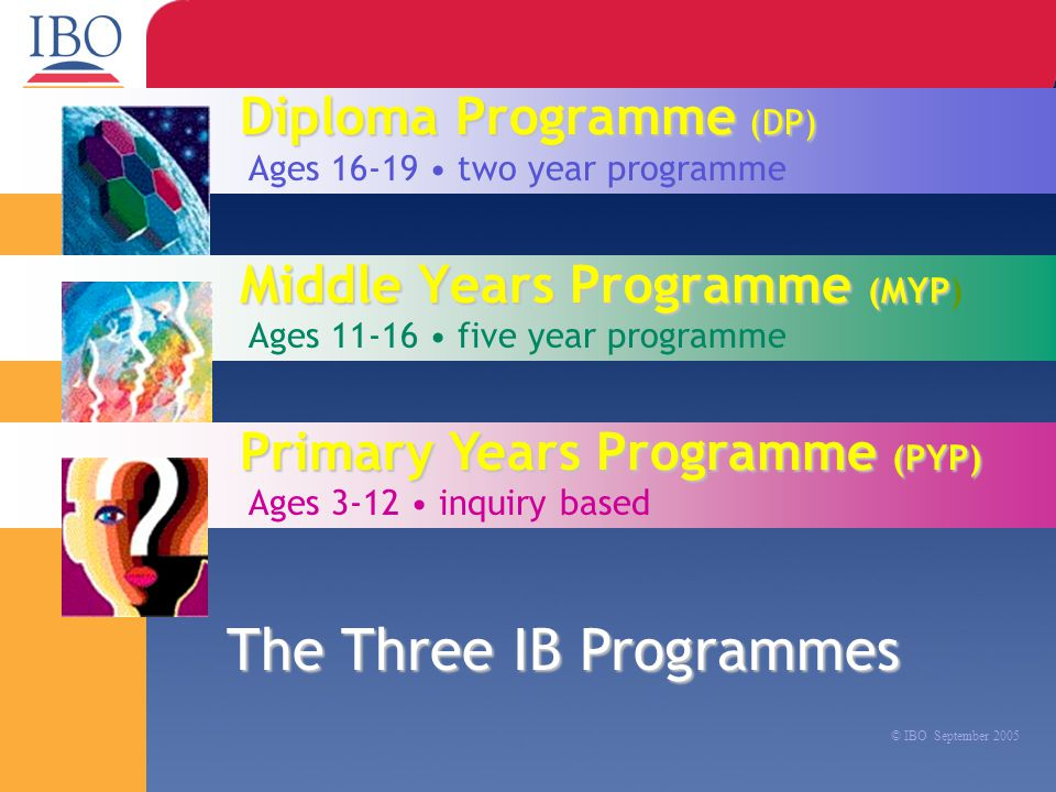Diploma Programme (DP) Ages 16-19 two year programme © IBO September 2005 Middle Years Programme (MYP Middle Years Programme (MYP) Ages 11-16 five year programme Primary Years Programme (PYP) Ages 3-12 inquiry based The Three IB Programmes