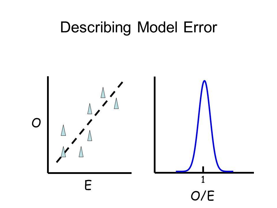 O/E Describing Model Error E O 1