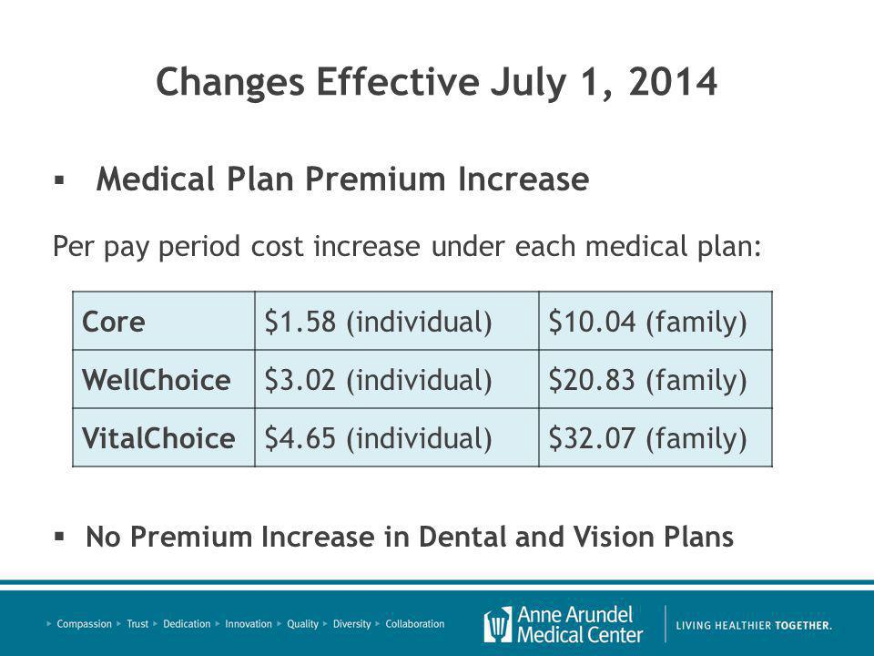 Changes Effective July 1, 2014  Medical Plan Premium Increase Per pay period cost increase under each medical plan:  No Premium Increase in Dental and Vision Plans Core$1.58 (individual)$10.04 (family) WellChoice$3.02 (individual)$20.83 (family) VitalChoice$4.65 (individual)$32.07 (family)