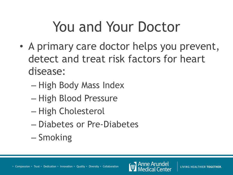 You and Your Doctor A primary care doctor helps you prevent, detect and treat risk factors for heart disease: – High Body Mass Index – High Blood Pressure – High Cholesterol – Diabetes or Pre-Diabetes – Smoking