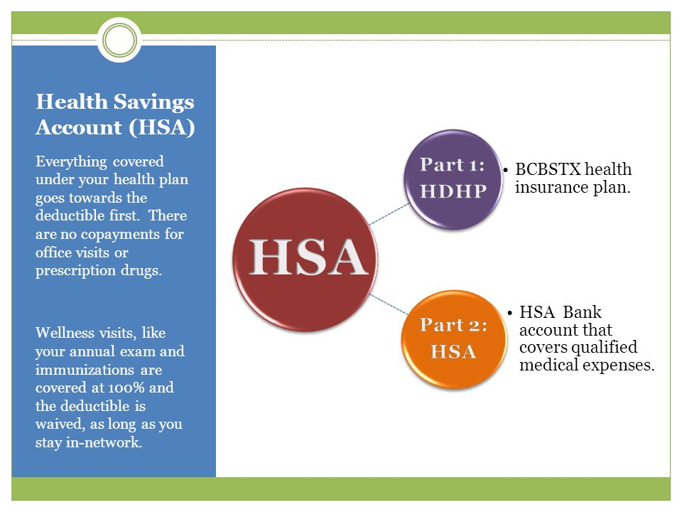 Health Savings Account (HSA) Everything covered under your health plan goes towards the deductible first.