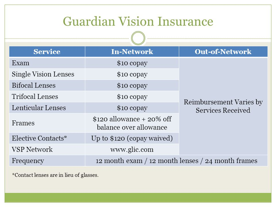 Guardian Vision Insurance ServiceIn-NetworkOut-of-Network Exam$10 copay Reimbursement Varies by Services Received Single Vision Lenses$10 copay Bifocal Lenses$10 copay Trifocal Lenses$10 copay Lenticular Lenses$10 copay Frames $120 allowance + 20% off balance over allowance Elective Contacts*Up to $120 (copay waived) VSP Networkwww.glic.com Frequency12 month exam / 12 month lenses / 24 month frames *Contact lenses are in lieu of glasses.