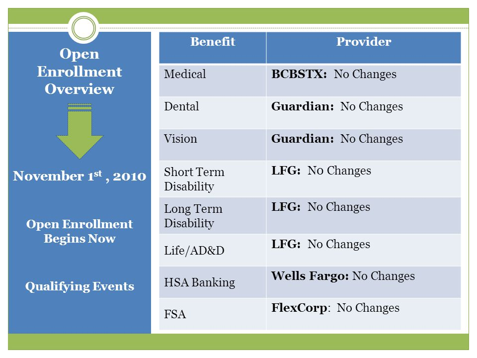 Open Enrollment Overview November 1 st, 2010 Open Enrollment Begins Now Qualifying Events BenefitProvider MedicalBCBSTX: No Changes DentalGuardian: No Changes VisionGuardian: No Changes Short Term Disability LFG: N0 Changes Long Term Disability LFG: No Changes Life/AD&D LFG: No Changes HSA Banking Wells Fargo: No Changes FSA FlexCorp: No Changes
