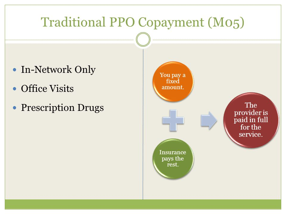 Traditional PPO Copayment (M05) You pay a fixed amount.