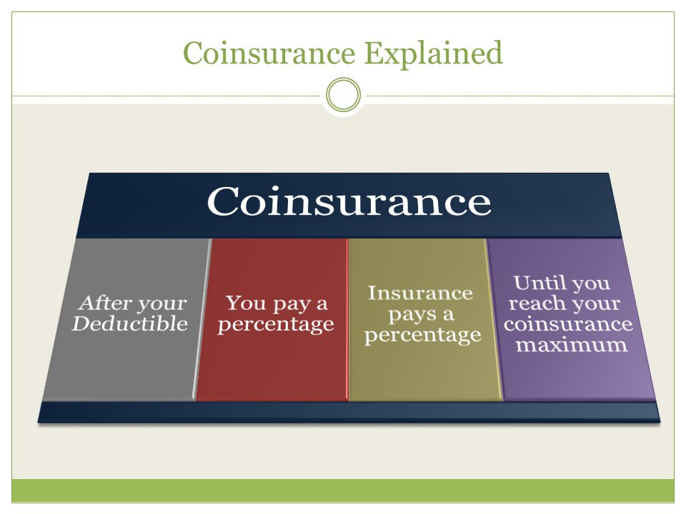 Coinsurance Explained