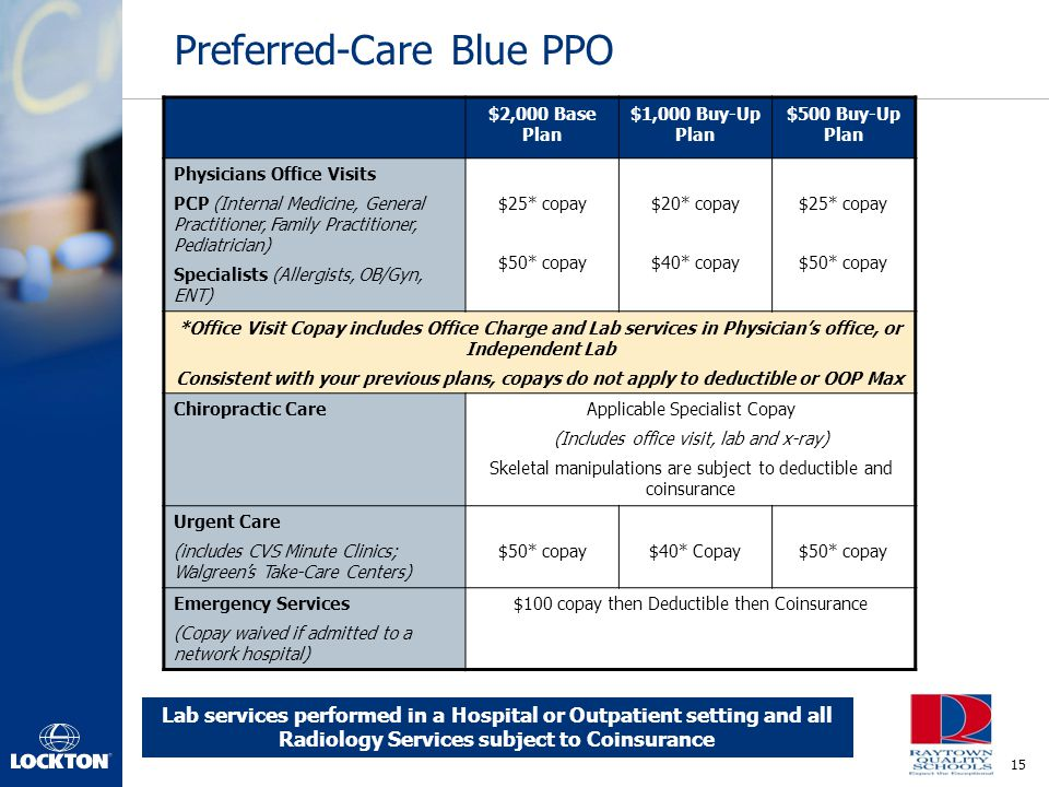 15 Preferred-Care Blue PPO Lab services performed in a Hospital or Outpatient setting and all Radiology Services subject to Coinsurance $2,000 Base Pl