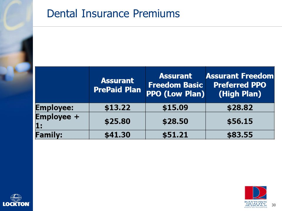 30 Dental Insurance Premiums Assurant PrePaid Plan Assurant Freedom Basic PPO (Low Plan) Assurant Freedom Preferred PPO (High Plan) Employee:$13.22$15