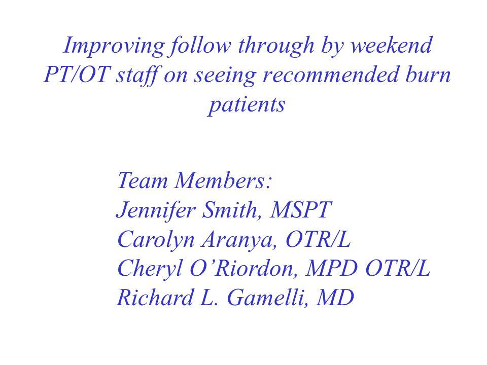Improving follow through by weekend PT/OT staff on seeing recommended burn patients Team Members: Jennifer Smith, MSPT Carolyn Aranya, OTR/L Cheryl O'Riordon, MPD OTR/L Richard L.