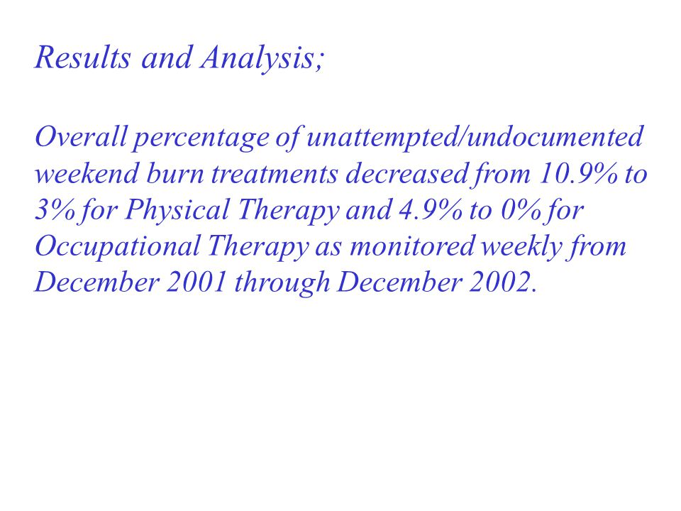 Results and Analysis; Overall percentage of unattempted/undocumented weekend burn treatments decreased from 10.9% to 3% for Physical Therapy and 4.9% to 0% for Occupational Therapy as monitored weekly from December 2001 through December 2002.