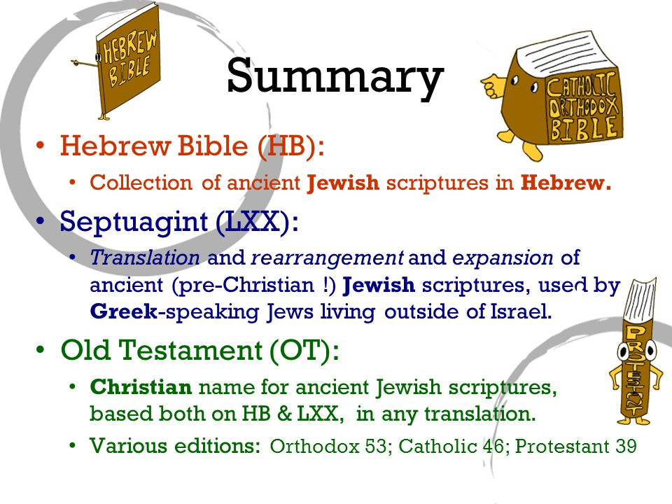 Summary Hebrew Bible (HB): Collection of ancient Jewish scriptures in Hebrew. Septuagint (LXX): Translation and rearrangement and expansion of ancient