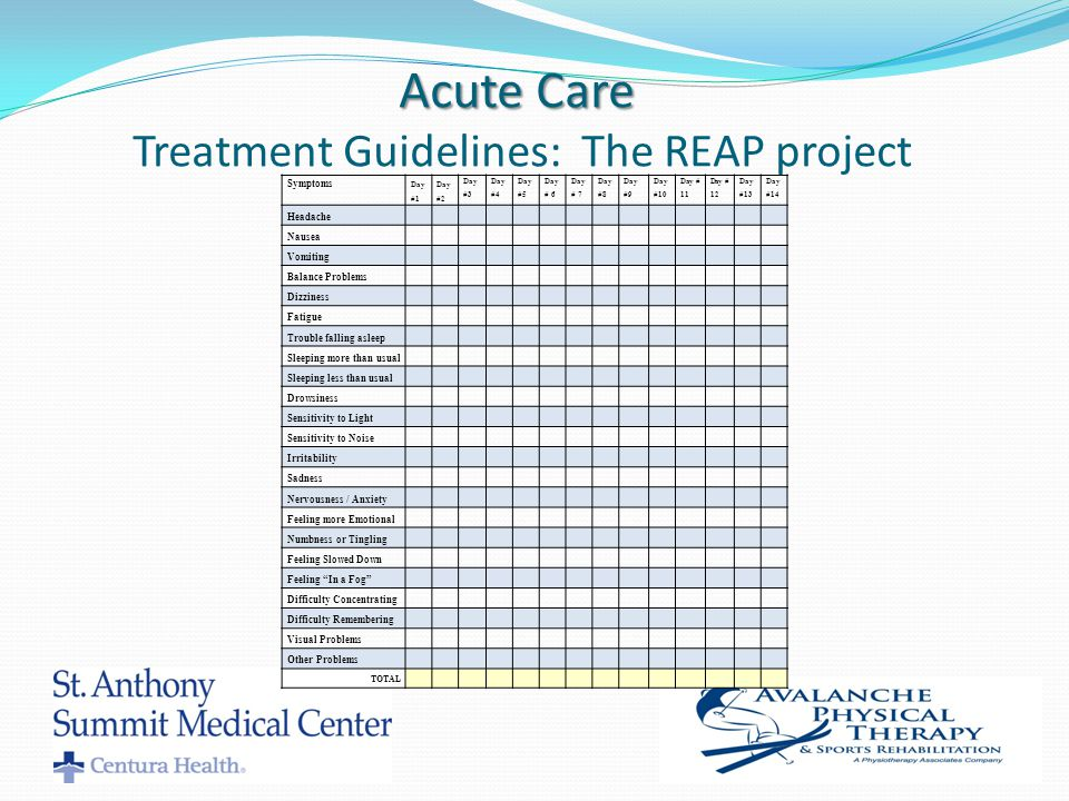 Acute Care Acute Care Treatment Guidelines: The REAP project Symptoms Day #1 Day #2 Day #3 Day #4 Day #5 Day # 6 Day # 7 Day #8 Day #9 Day #10 Day # 11 Day # 12 Day #13 Day #14 Headache Nausea Vomiting Balance Problems Dizziness Fatigue Trouble falling asleep Sleeping more than usual Sleeping less than usual Drowsiness Sensitivity to Light Sensitivity to Noise Irritability Sadness Nervousness / Anxiety Feeling more Emotional Numbness or Tingling Feeling Slowed Down Feeling In a Fog Difficulty Concentrating Difficulty Remembering Visual Problems Other Problems TOTAL