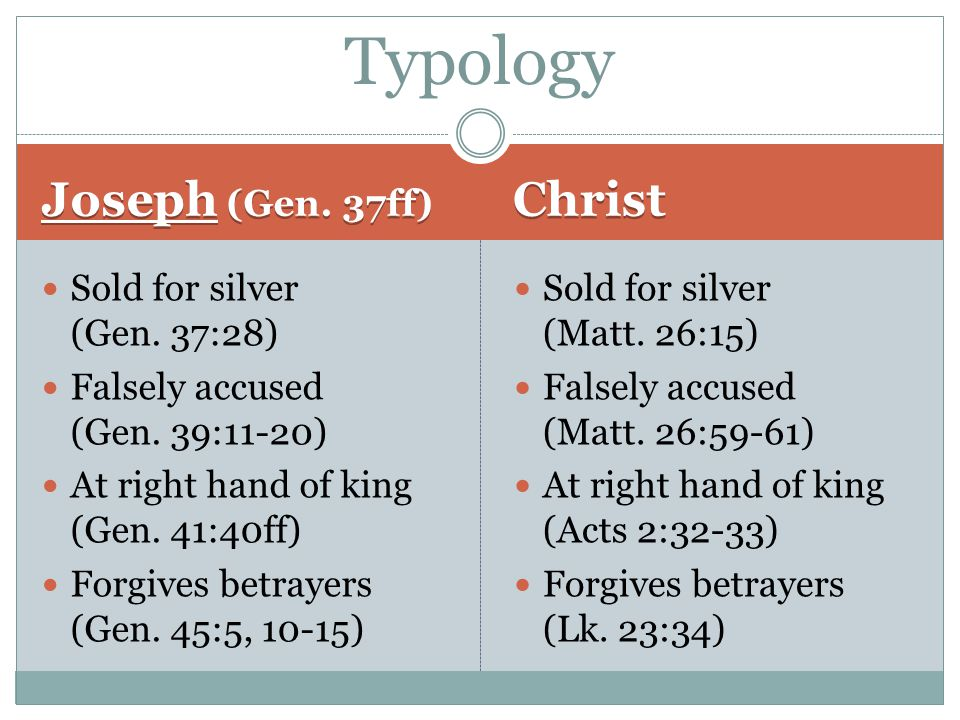 Joseph (Gen. 37ff) Christ Sold for silver (Gen. 37:28) Falsely accused (Gen.
