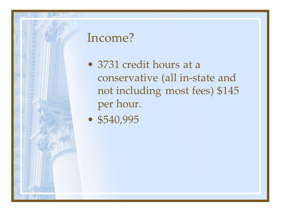 Income.