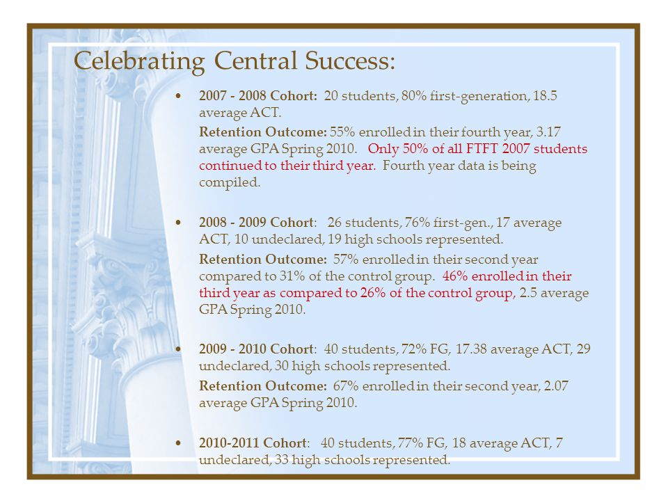 Celebrating Central Success: Cohort: 20 students, 80% first-generation, 18.5 average ACT.