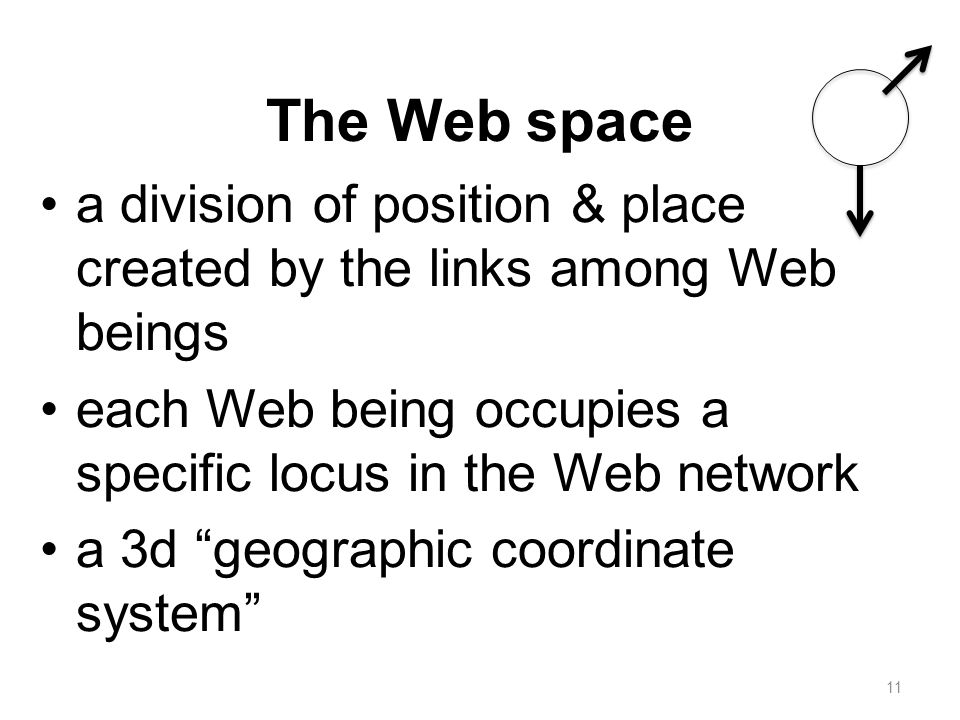 "The Web space a division of position & place created by the links among Web beings each Web being occupies a specific locus in the Web network a 3d ""g"