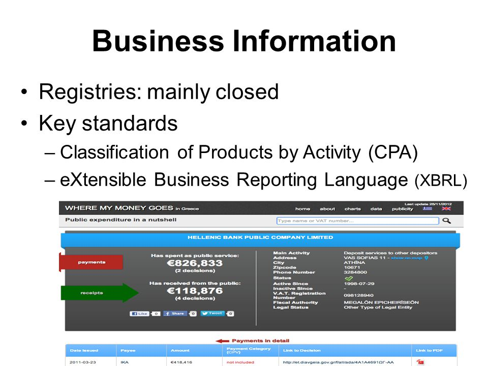 Business Information Registries: mainly closed Key standards –Classification of Products by Activity (CPA) –eXtensible Business Reporting Language (XB