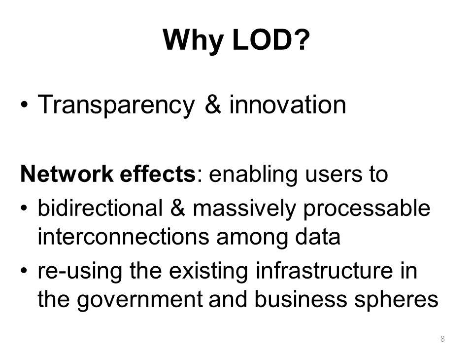 Why LOD.