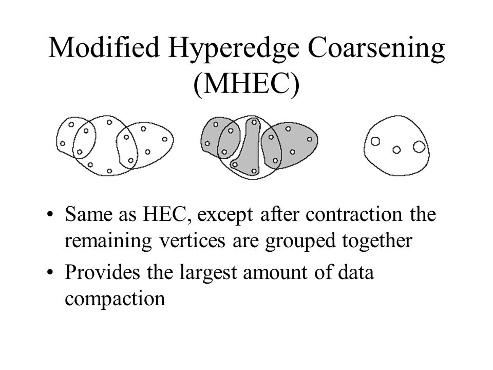 Modified Hyperedge Coarsening (MHEC) Same as HEC, except after contraction the remaining vertices are grouped together Provides the largest amount of data compaction