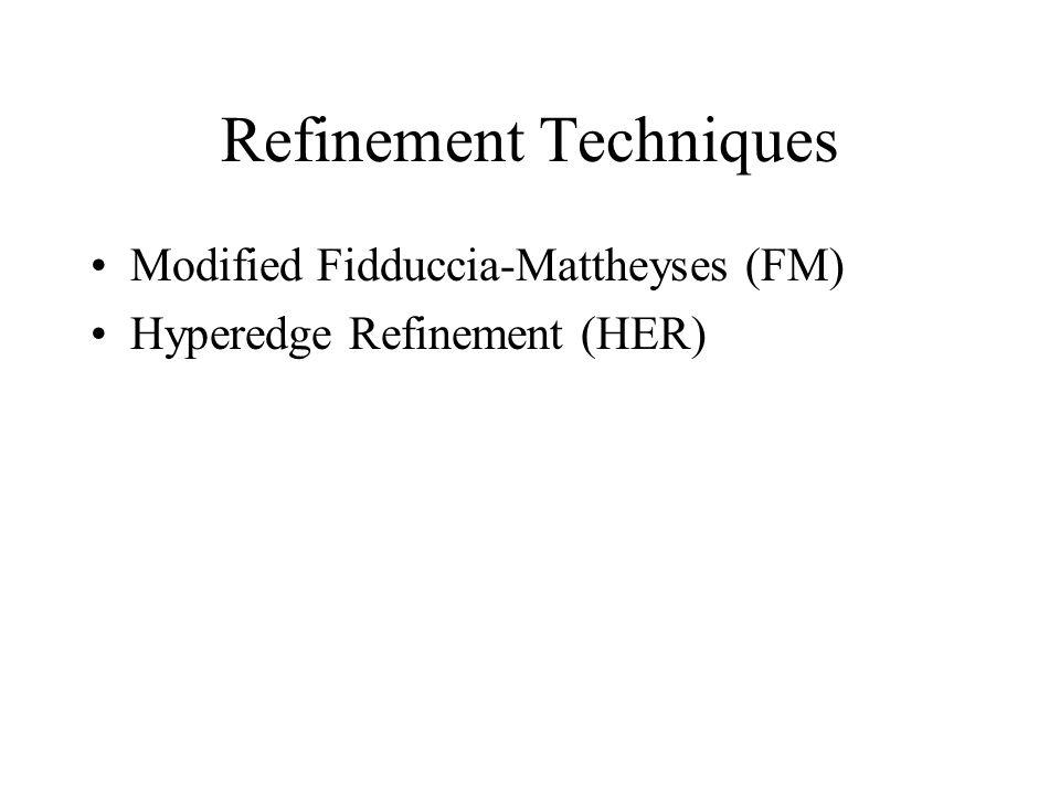 Refinement Techniques Modified Fidduccia-Mattheyses (FM) Hyperedge Refinement (HER)