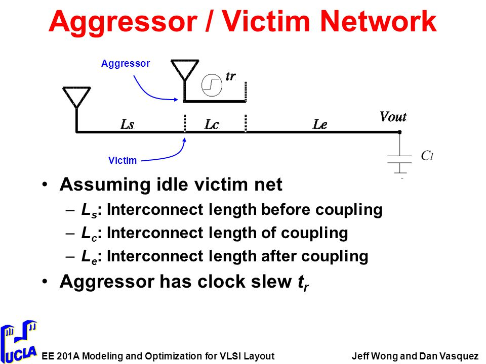 EE 201A Modeling and Optimization for VLSI LayoutJeff Wong and Dan Vasquez Aggressor Victim Aggressor / Victim Network Assuming idle victim net –L s : Interconnect length before coupling –L c : Interconnect length of coupling –L e : Interconnect length after coupling Aggressor has clock slew t r