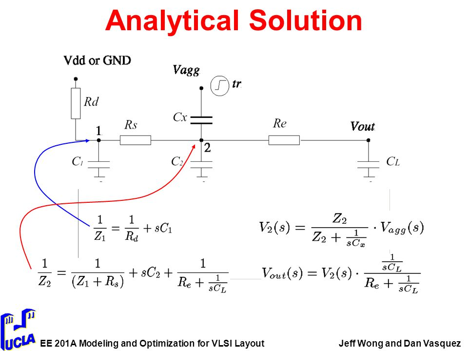 EE 201A Modeling and Optimization for VLSI LayoutJeff Wong and Dan Vasquez Analytical Solution