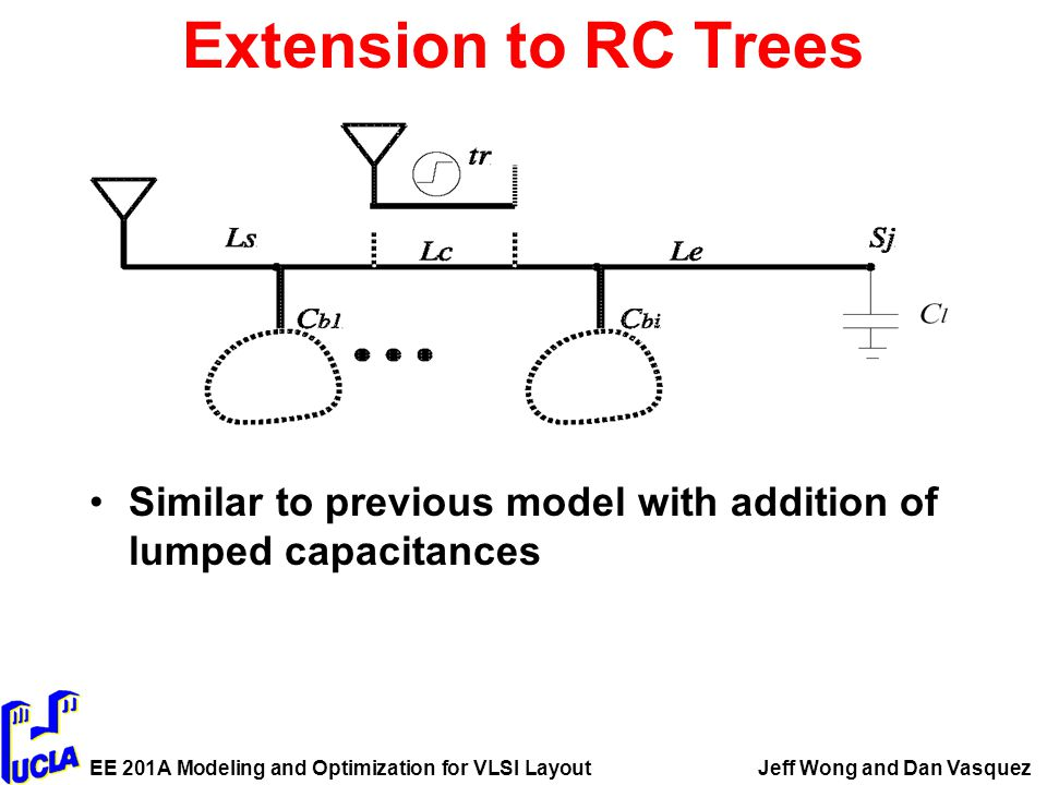 EE 201A Modeling and Optimization for VLSI LayoutJeff Wong and Dan Vasquez Extension to RC Trees Similar to previous model with addition of lumped capacitances