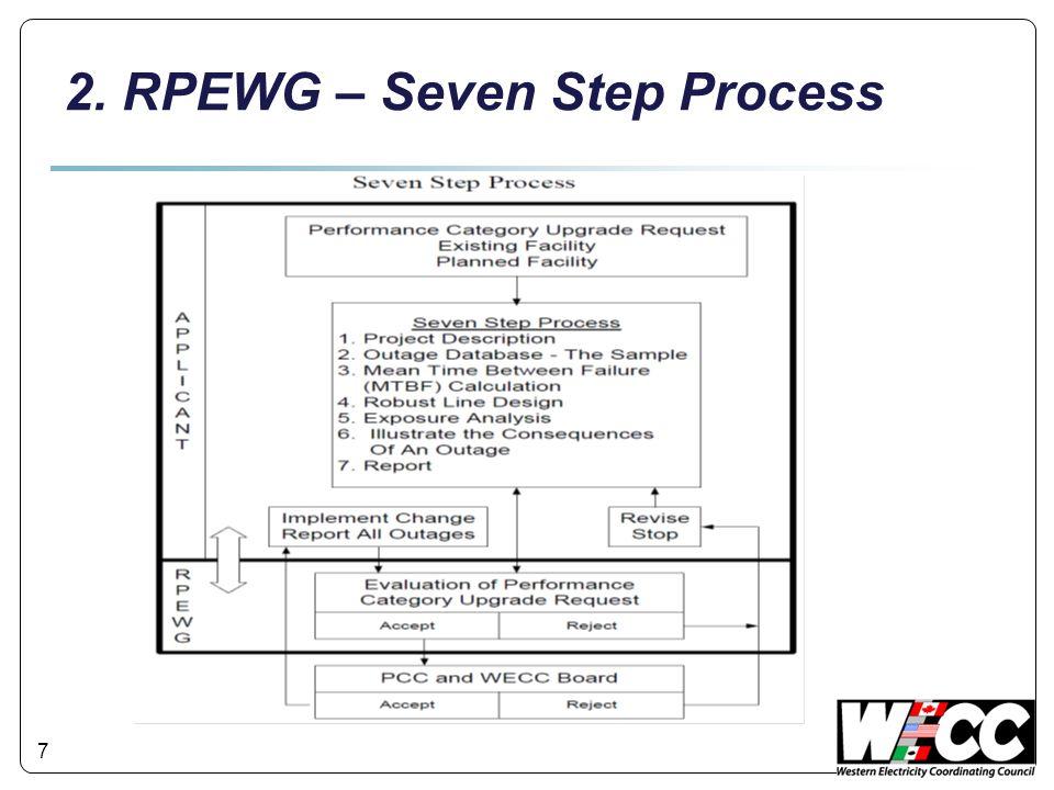 7 2. RPEWG – Seven Step Process