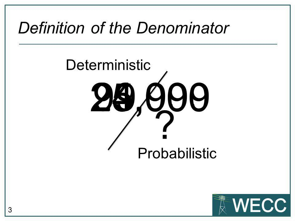 3 24,999 25,000 99 Deterministic Probabilistic Definition of the Denominator
