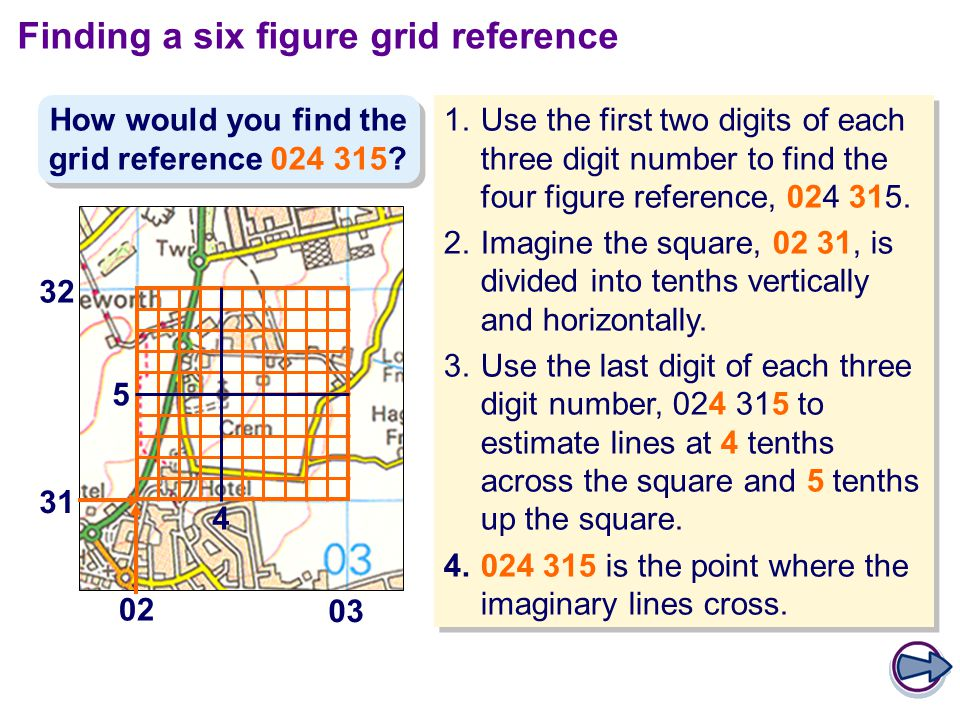 Finding a six figure grid reference 1.Use the first two digits of each three digit number to find the four figure reference, 024 315.