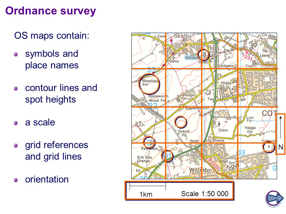Ordnance survey OS maps contain: 1km N Scale 1:50 000 symbols and place names contour lines and spot heights a scale grid references and grid lines orientation