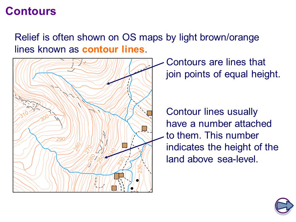 Contours are lines that join points of equal height.