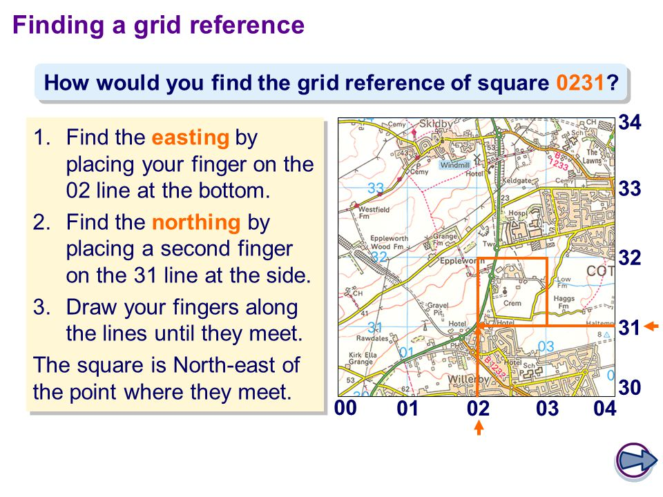 Finding a grid reference 00 02 30 31 32 33 34 040301 1.Find the easting by placing your finger on the 02 line at the bottom.