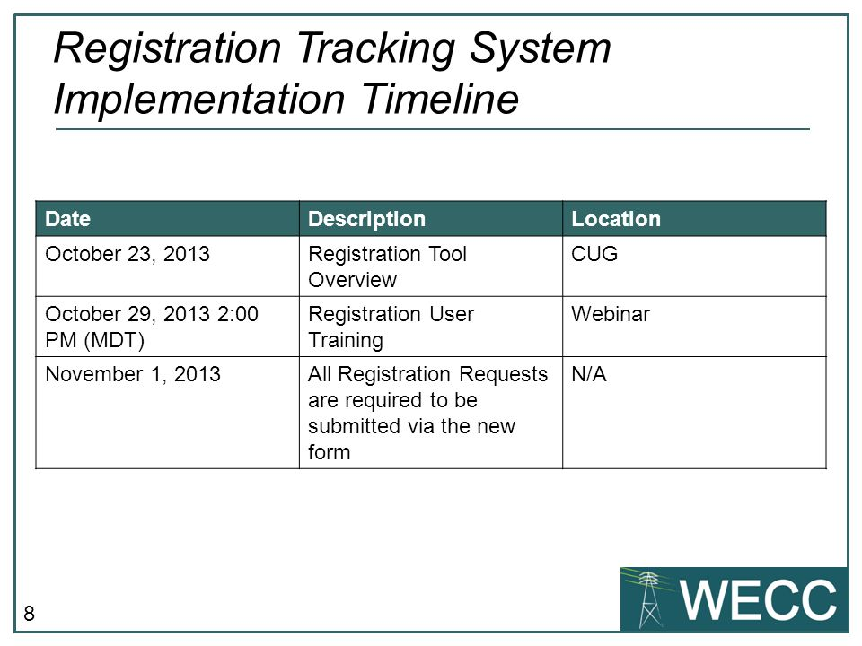 8 Registration Tracking System Implementation Timeline DateDescriptionLocation October 23, 2013Registration Tool Overview CUG October 29, 2013 2:00 PM (MDT) Registration User Training Webinar November 1, 2013All Registration Requests are required to be submitted via the new form N/A