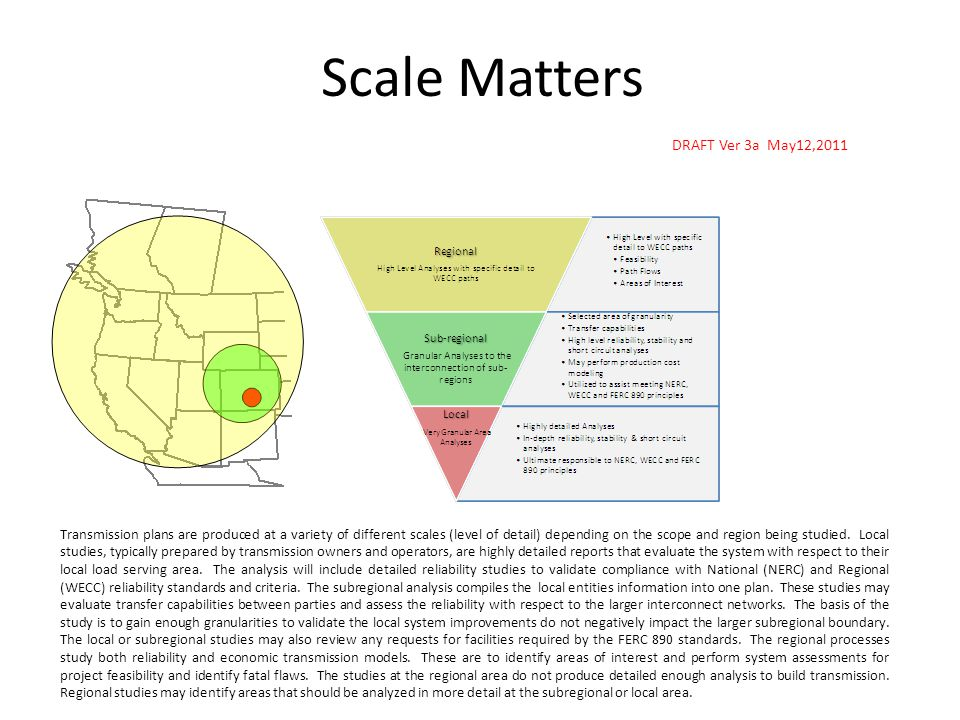 Scale Matters Transmission plans are produced at a variety of different scales (level of detail) depending on the scope and region being studied. Loca