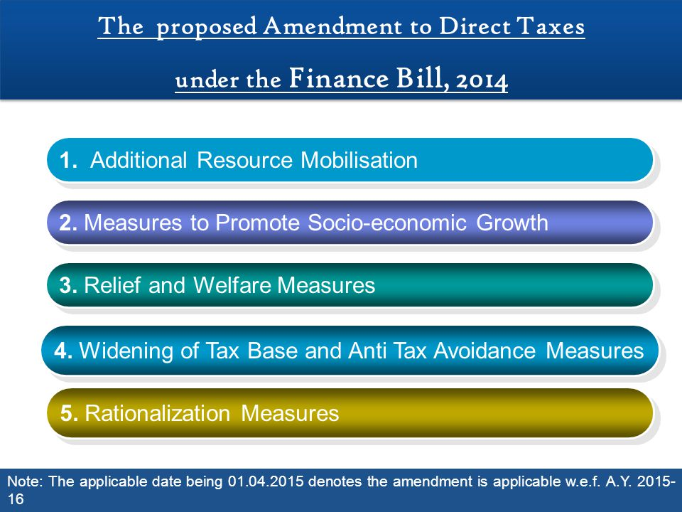 The proposed Amendment to Direct Taxes under the Finance Bill, 2014 1. Additional Resource Mobilisation 2. Measures to Promote Socio-economic Growth 3