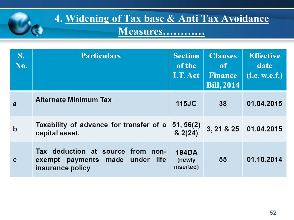4. Widening of Tax base & Anti Tax Avoidance Measures………… 52 S. No. ParticularsSection of the I.T. Act Clauses of Finance Bill, 2014 Effective date (i