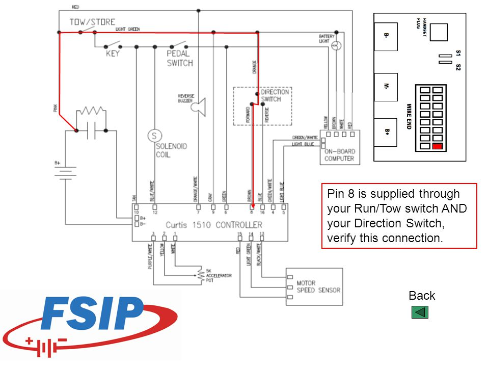 Back Pin 8 is supplied through your Run/Tow switch AND your Direction Switch, verify this connection.