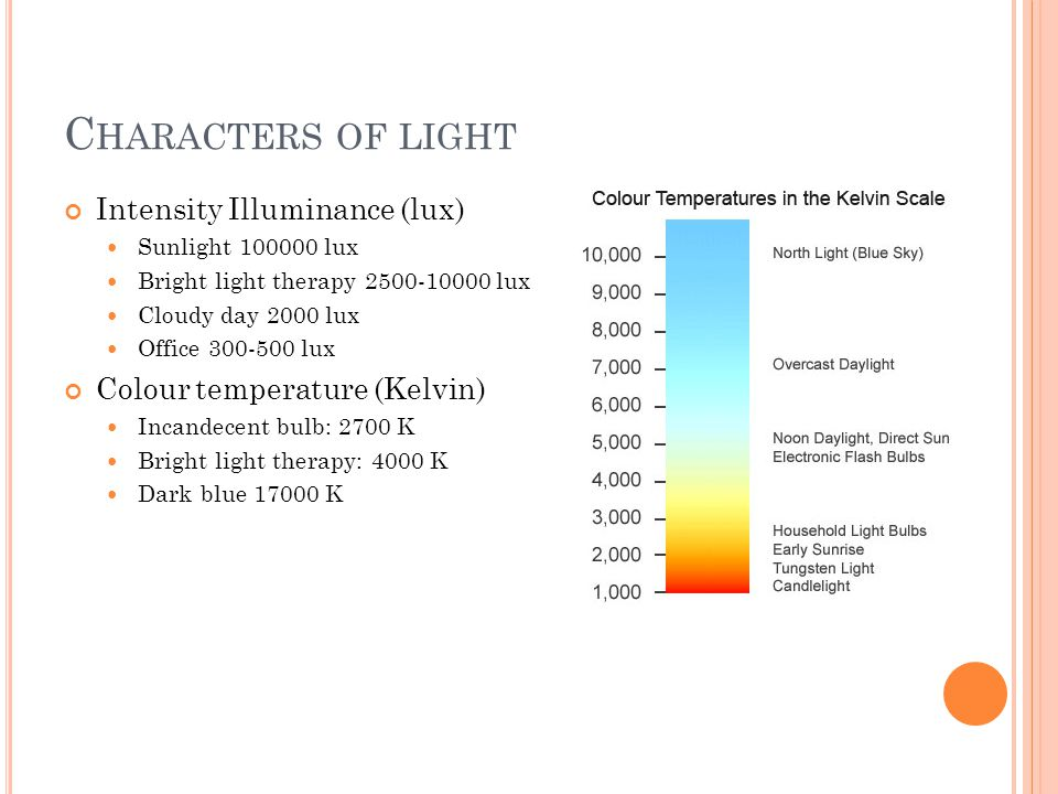 C HARACTERS OF LIGHT Intensity Illuminance (lux) Sunlight lux Bright light therapy lux Cloudy day 2000 lux Office lux Colour temperature (Kelvin) Incandecent bulb: 2700 K Bright light therapy: 4000 K Dark blue K